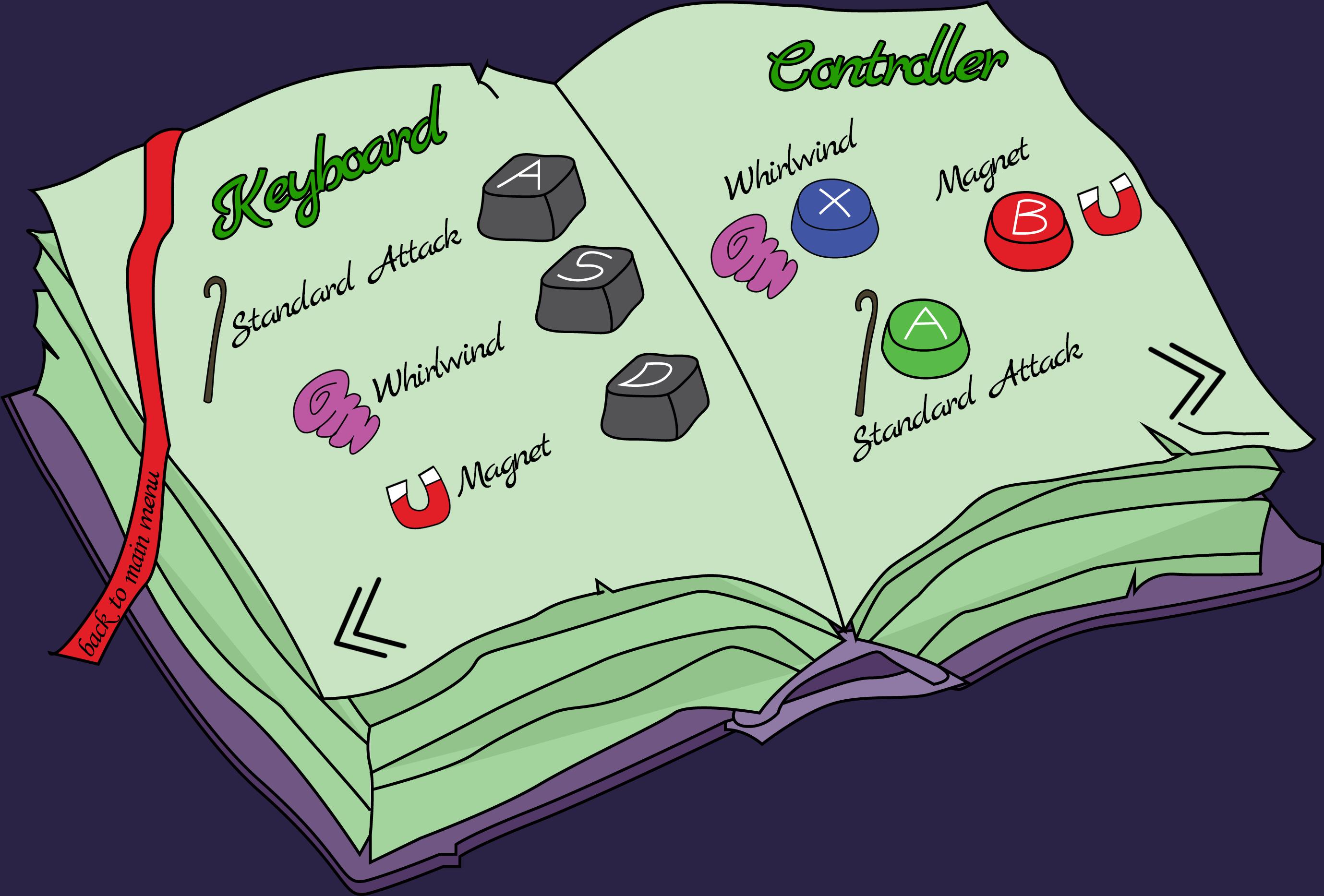 Buch 8 - Controlls